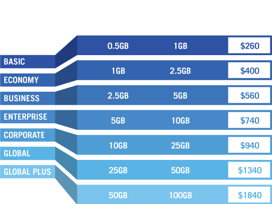 hosting-packages-2015